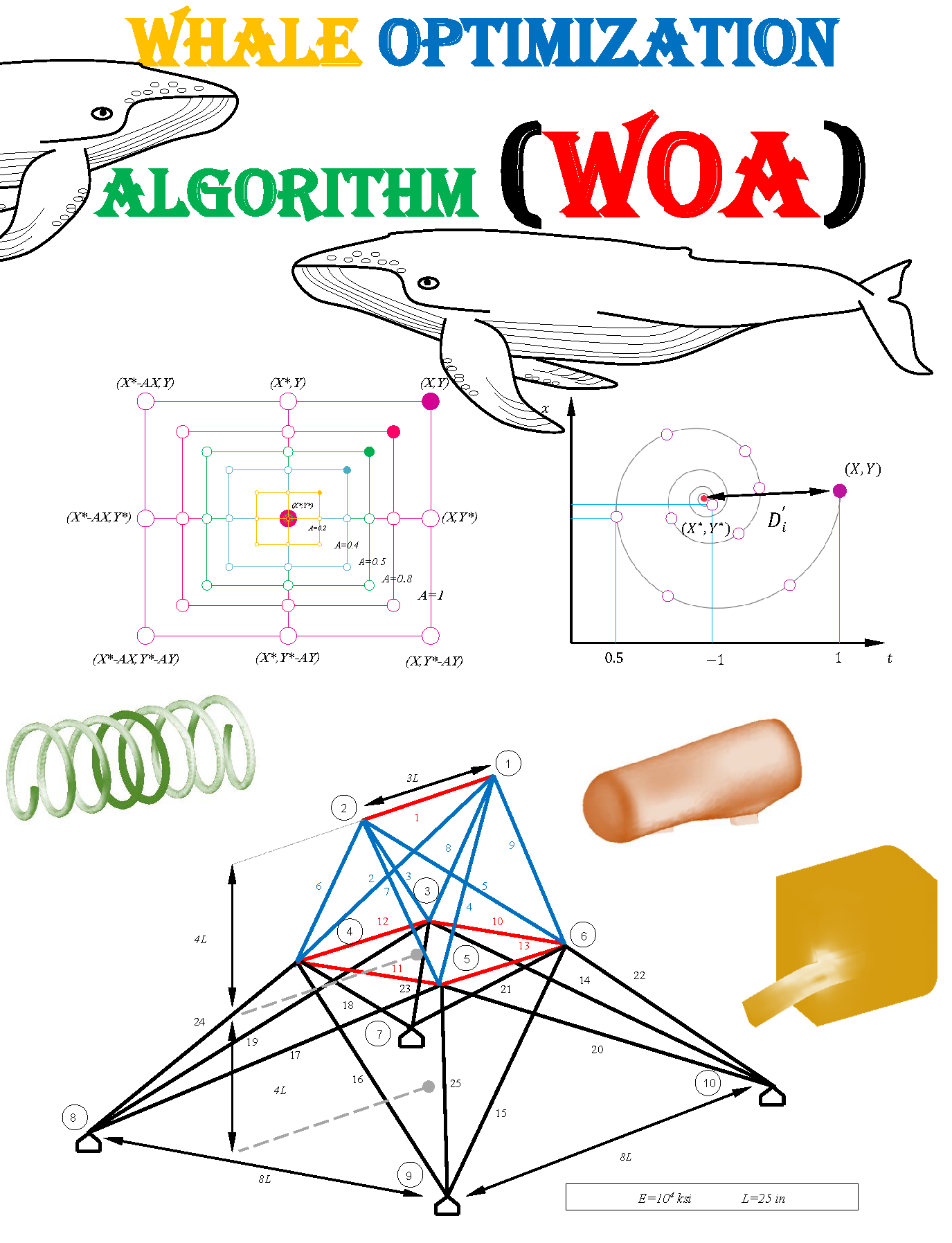 The Whale Optimization Algorithm - File Exchange - MATLAB Central