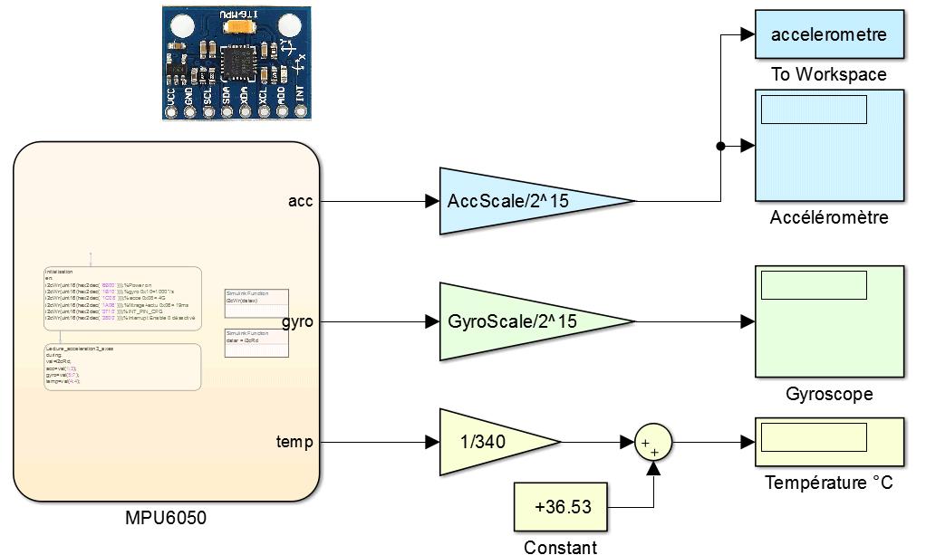 MPU 6050 accelerometre gyroscope - File Exchange - MATLAB