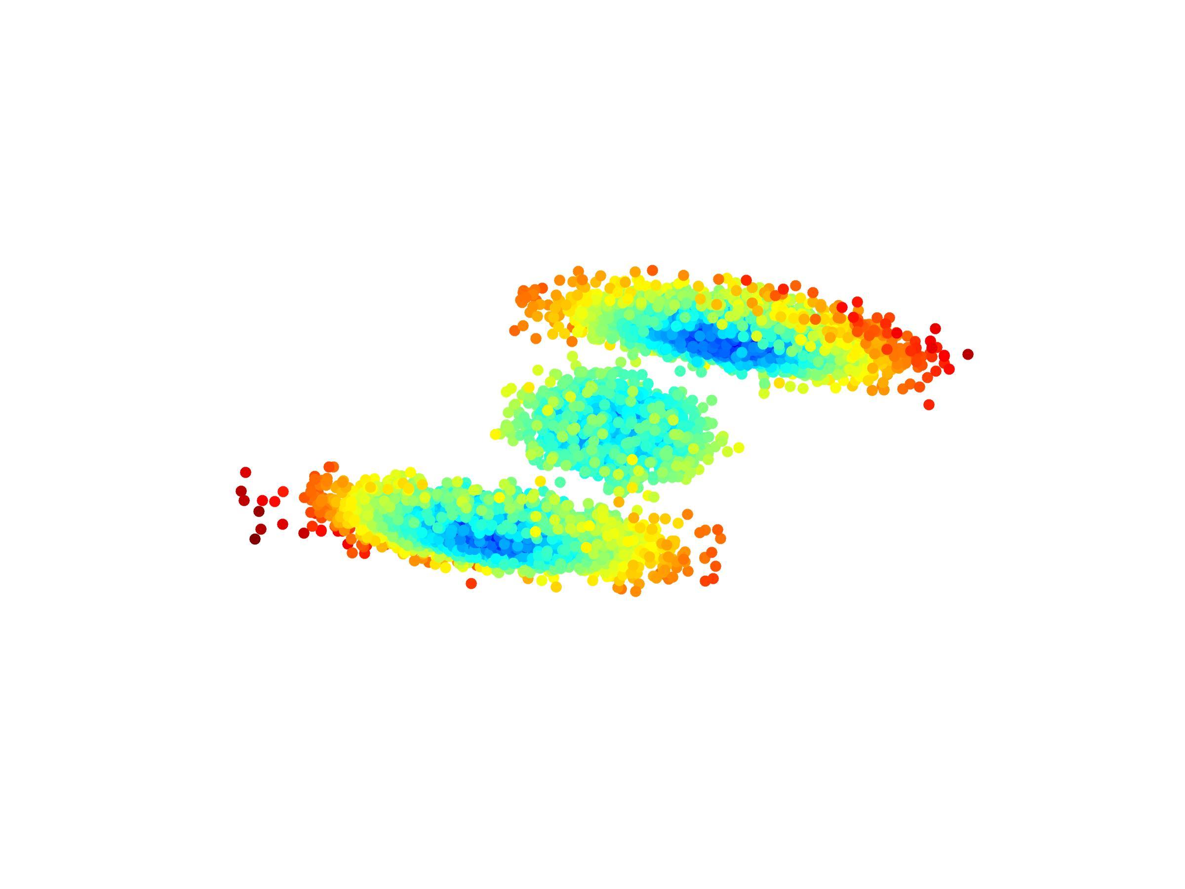 Density scatter plot - File Exchange - MATLAB Central