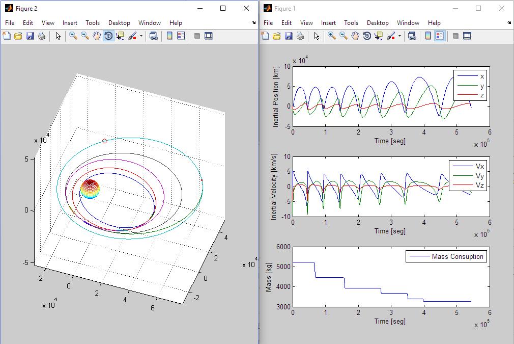 Satellite Orbit Transfer Simulation - File Exchange - MATLAB