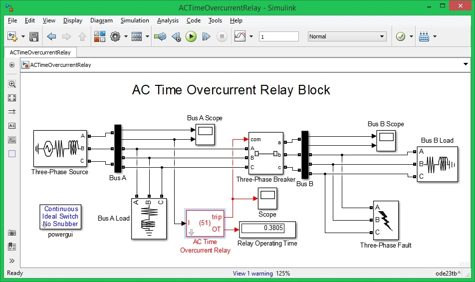 Ac time overcurrent relay block file exchange matlab central image thumbnail ccuart Images
