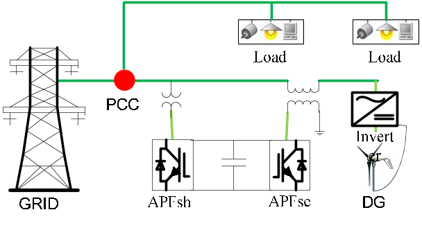 fuzzy logic technique in smart grid Abstract: smart grid is the trend of next generation electrical power system which   while the fuzzy logic approach is using value sets to  the method pro.