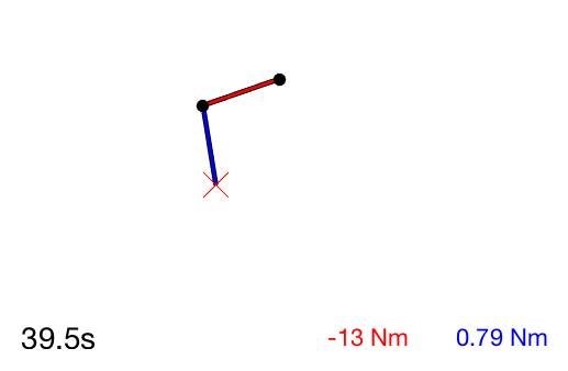 Impedance Control for a 2-Link Robot Arm - User-interactive