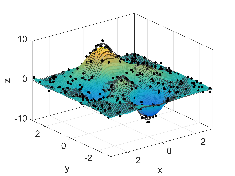 Barnes interpolation (Barnes objective analysis) - File