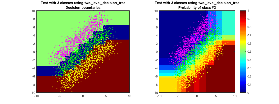 Demo_adaboost_mult_with_decision_trees_06