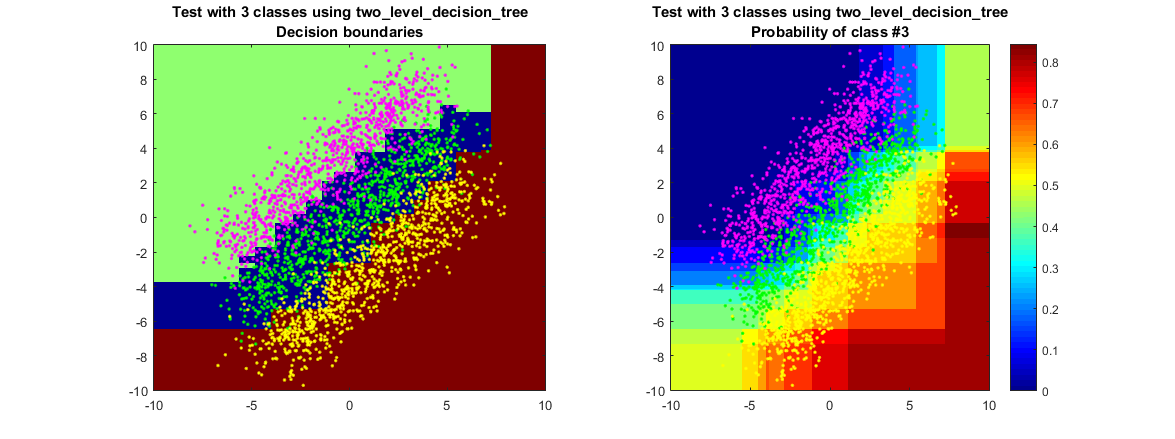 Demo_adaboost_sammy_with_decision_trees_06