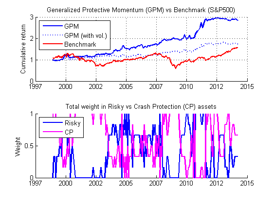 Generalized Protective Momentum - File Exchange - MATLAB Central
