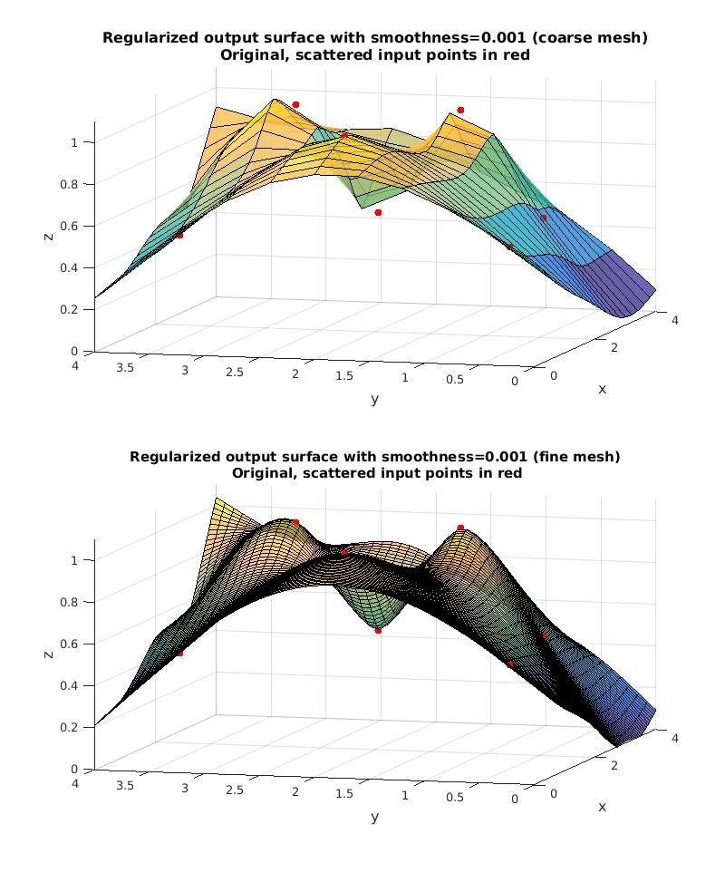 Coarse_vs_fine_grids_01