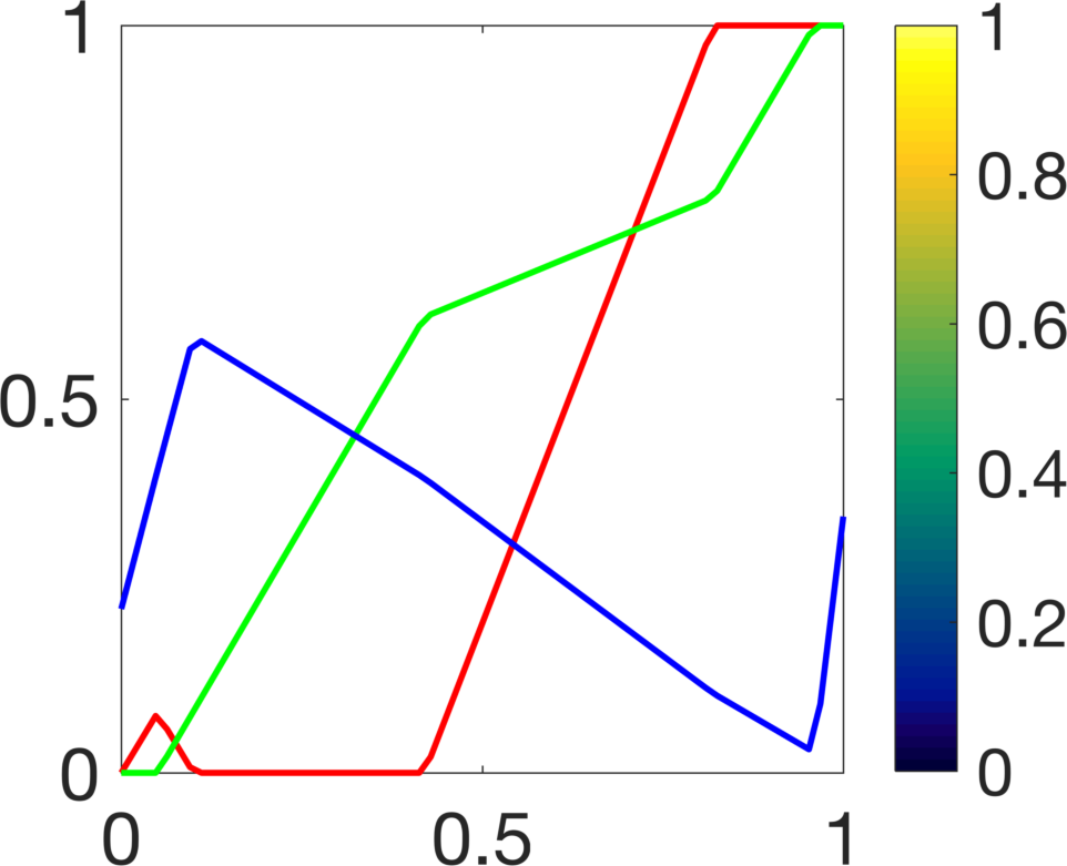 HCPARULA High Contrast Parulalike Colormap Generator File - Color map generator