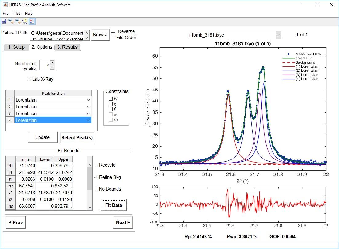 Line-Profile Analysis Software (LIPRAS) - File Exchange