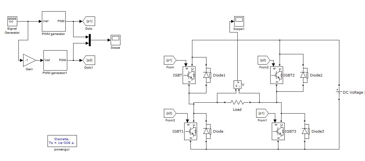 Single Phase Inverter with Sine Wave PWM - File Exchange - MATLAB