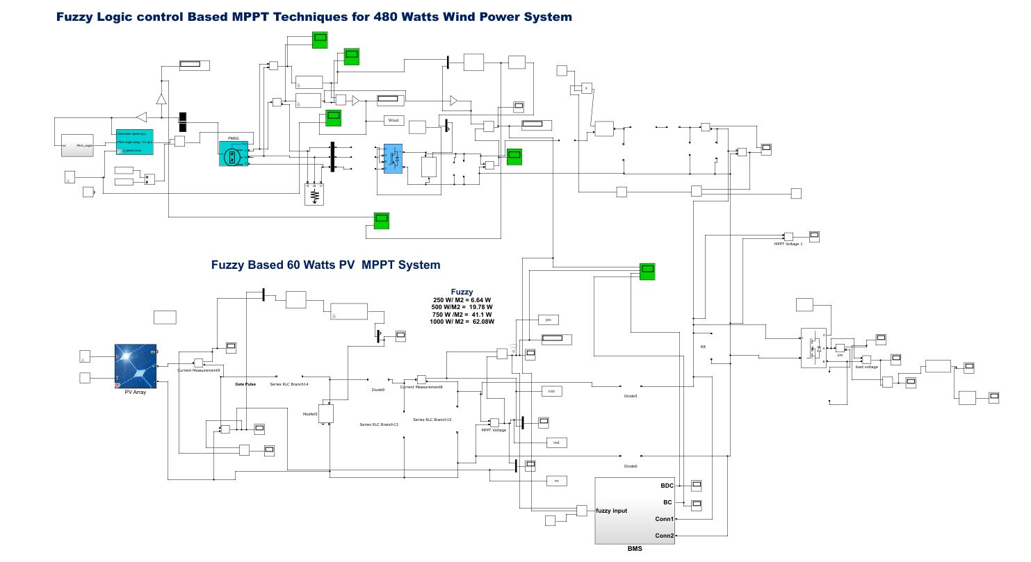 Dr Venkatesh Kumar M Matlab Central With Shunt Circuit Diagram On Grid Tie Wind Turbine Wiring Thumbnail