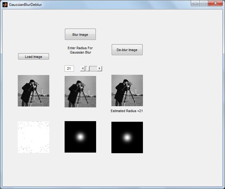 Blind Gaussian De-blurring of an Image - File Exchange