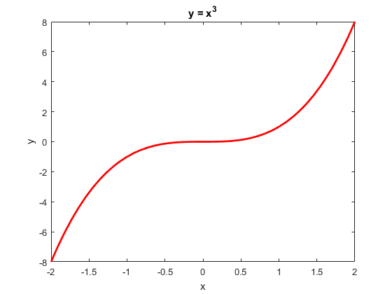 Function_plot_3_01