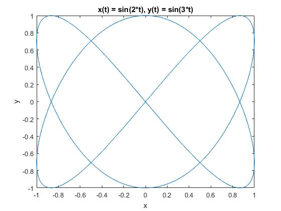 Function_plot_4_01