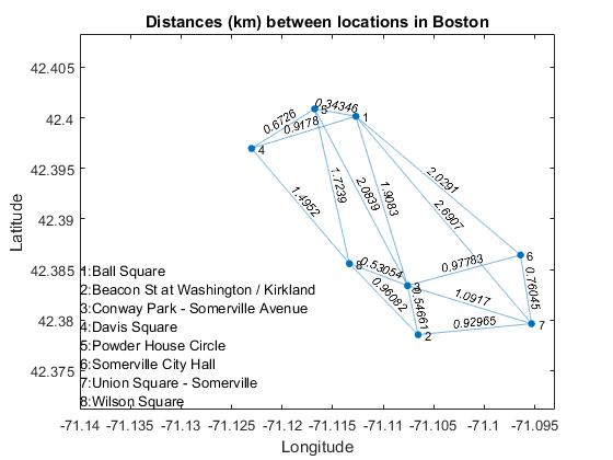 Graph_plot_2_01