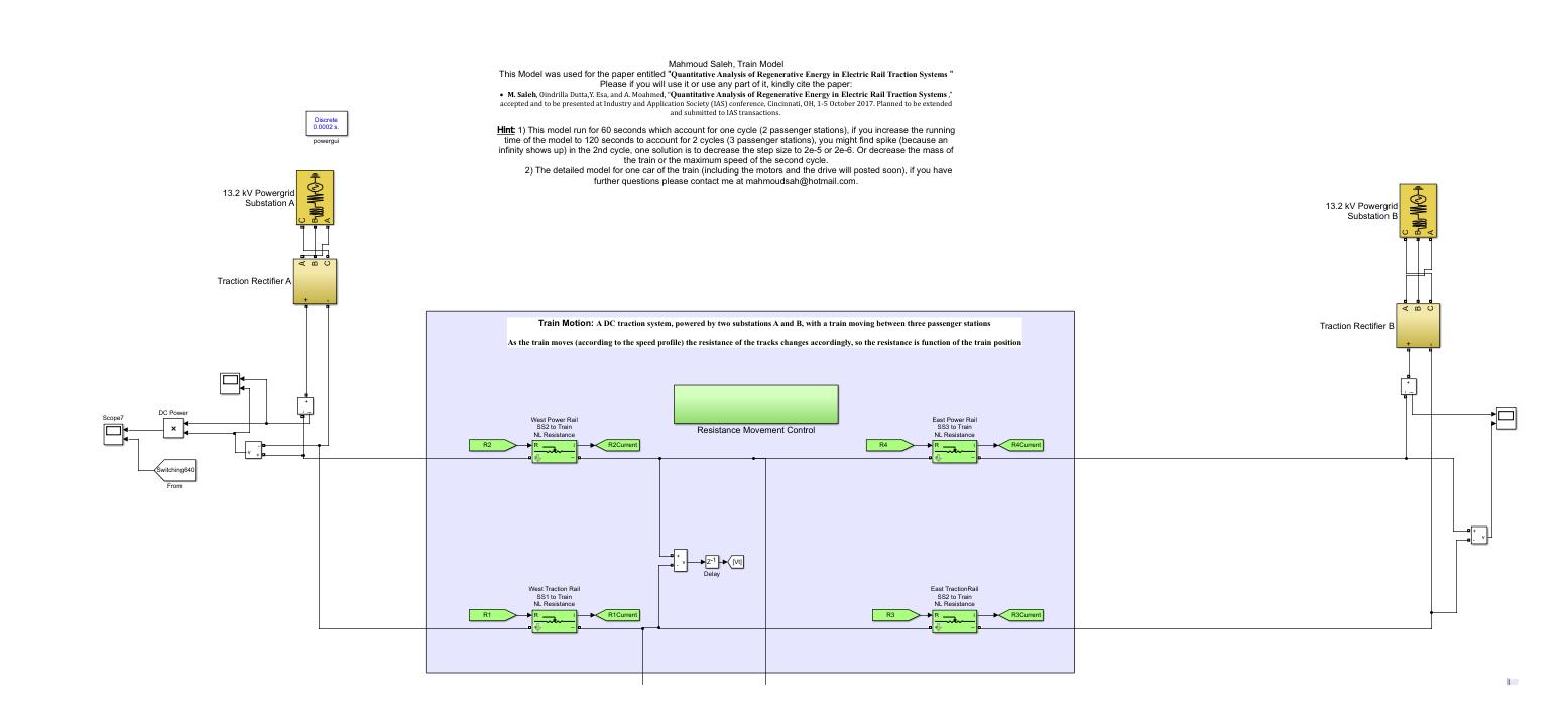 Dc Traction System Electrical Train Model File Exchange Matlab Block Diagram Image Thumbnail
