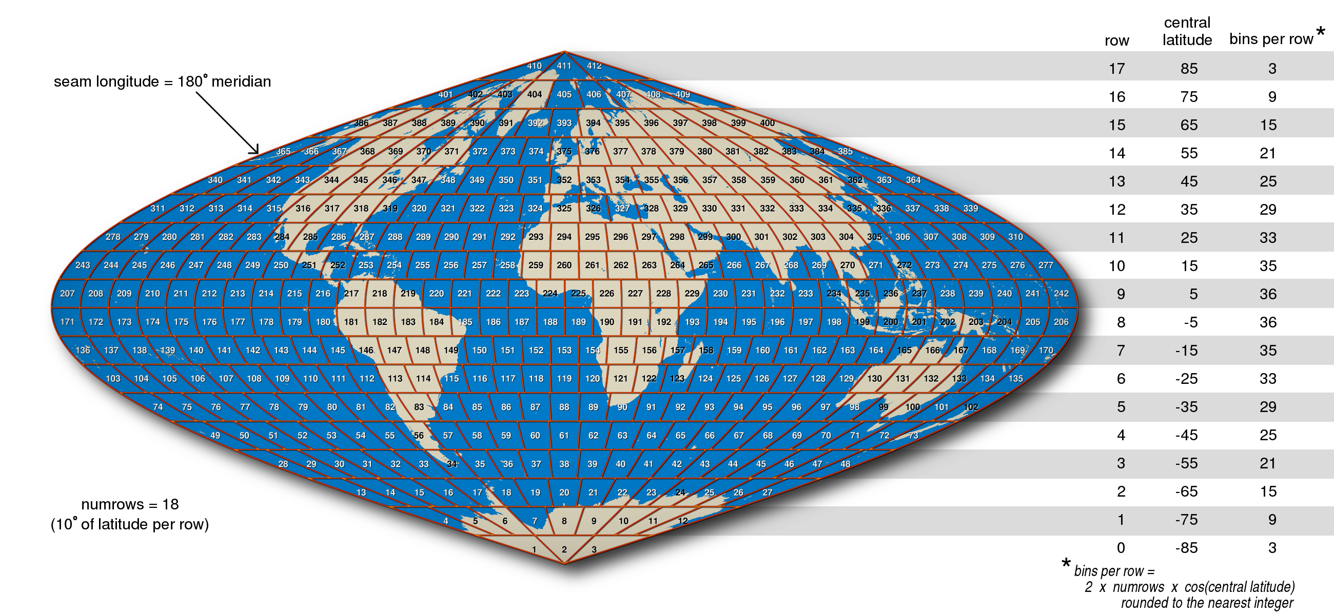 my nasa data latitude longitude - HD 2600×1200