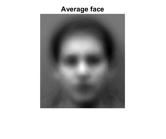 thesis on face recognition using matlab