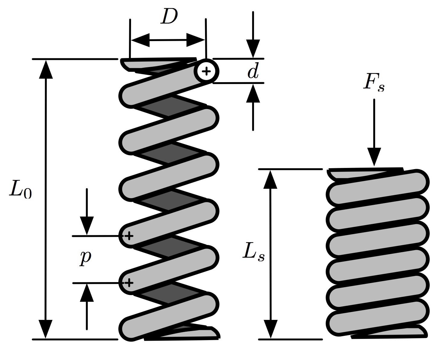 Design Optimization of a Helical Compression Spring - File Exchange -  MATLAB Central