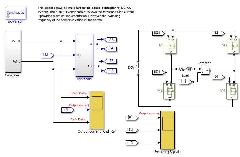 Hysteresis controller based DC-AC inverter - File Exchange