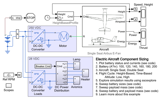 Airbus electrical diagram wiring library electric aircraft component sizing rh mathworks com airbus wiring diagram manual airbus wiring diagram manual cheapraybanclubmaster Choice Image