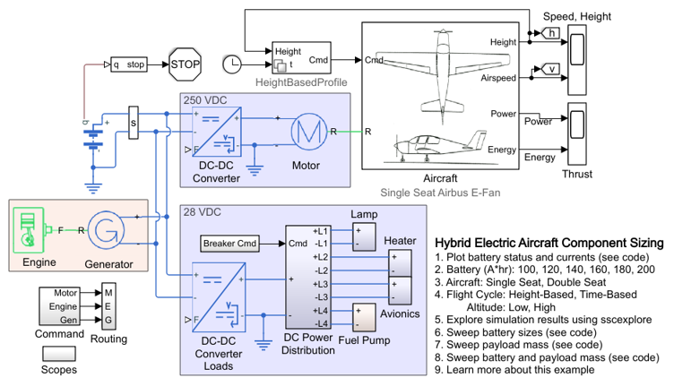 hybrid electric aircraft component sizing rh mathworks com