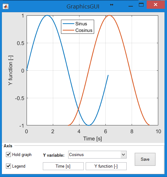 Data Post-Processing GUI - File Exchange - MATLAB Central