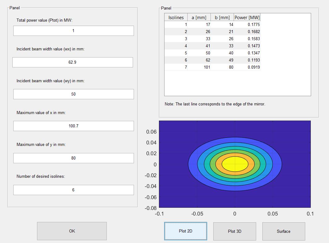 Gaussian beam power distribution - File Exchange - MATLAB
