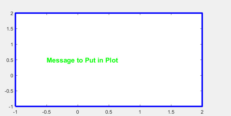 how to show message in matlab