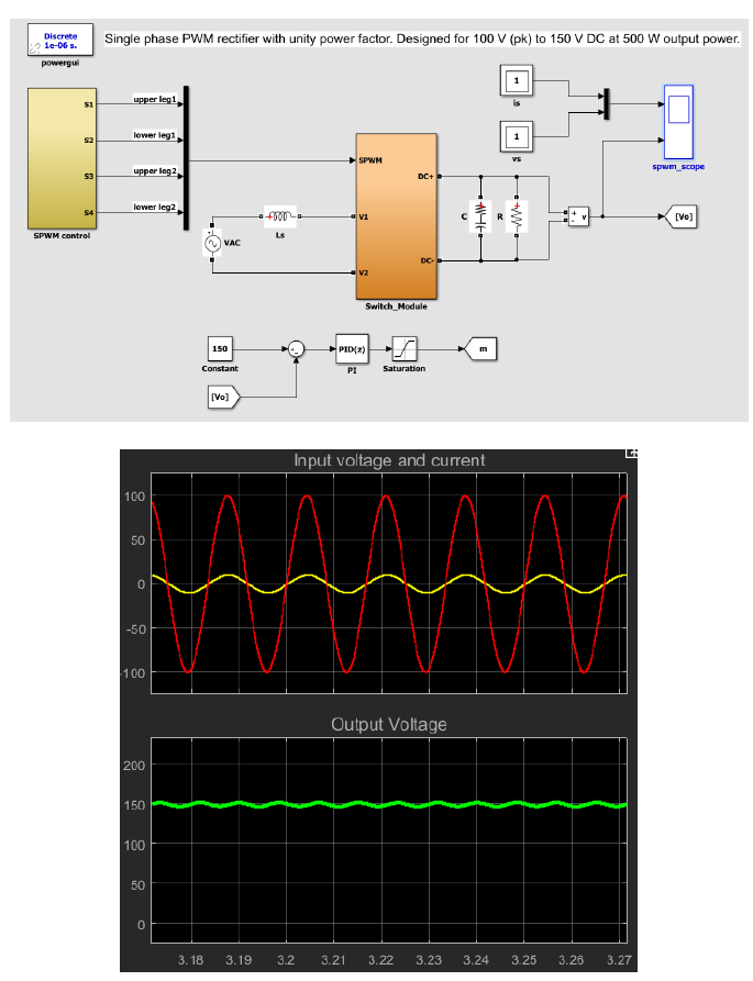 Rectifier single phase How a