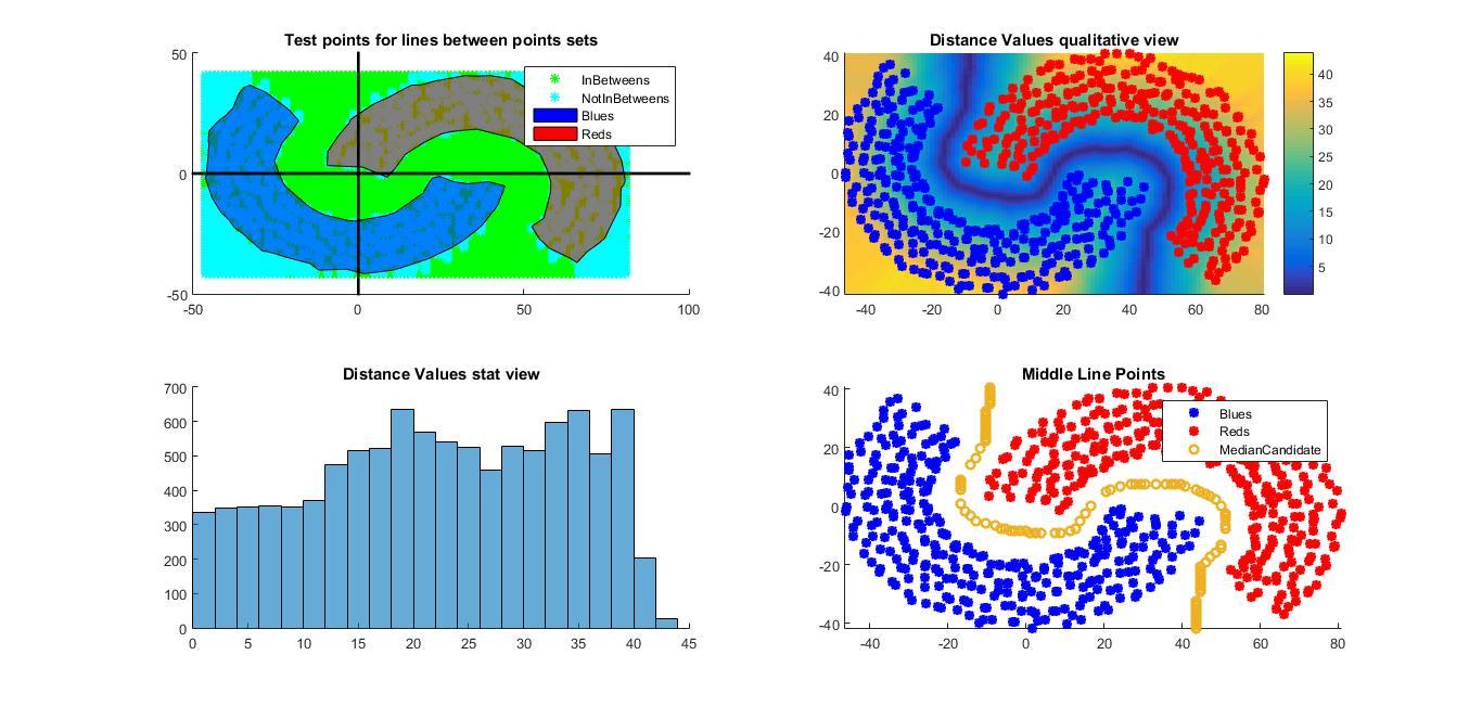 Drawing Lines Between Points In Matlab : Linebetweentwopointsgroups exchange file