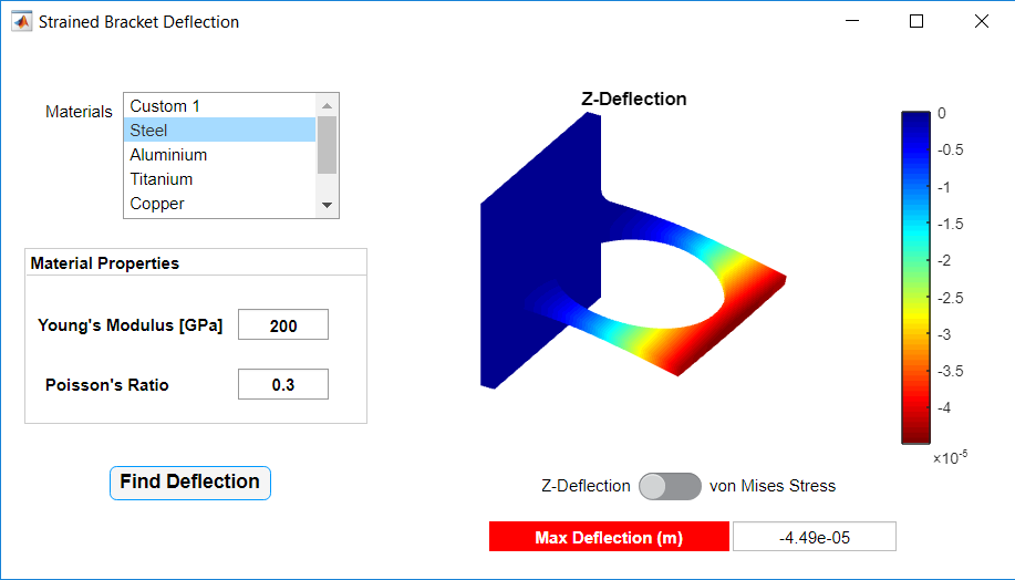 Structural and Thermal Analysis with MATLAB (April 2018) - File