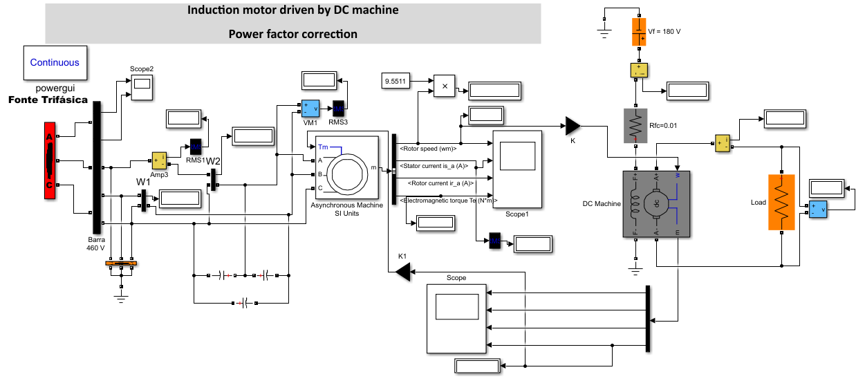 Induction motor driven by DC machine Power factor correction - File