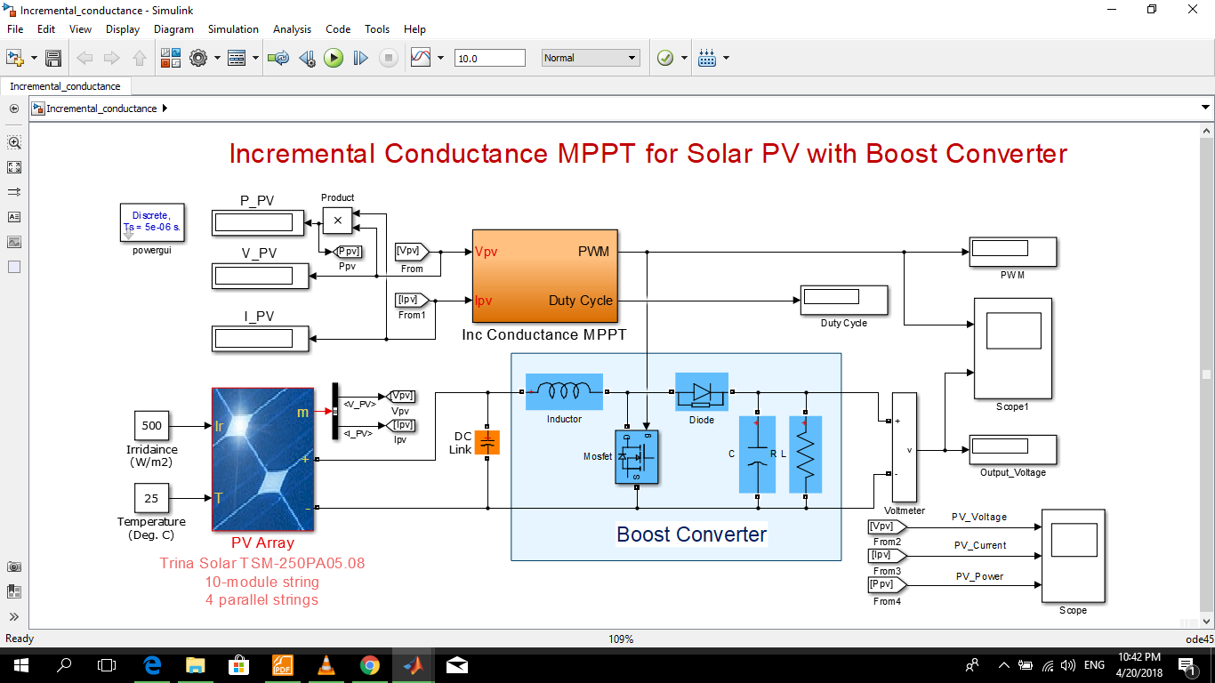 Incremental Conductance MPPT for Solar PV array with Boost converter
