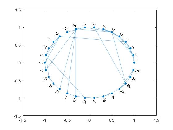 Applications of Complex Network Analysis in Electric Power