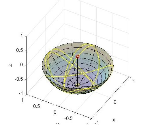 spherical pendulum - lagrange mechanics - theoretical