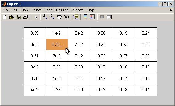 editable table - File Exchange - MATLAB Central