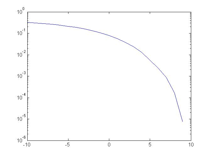 how to find probability in matlab