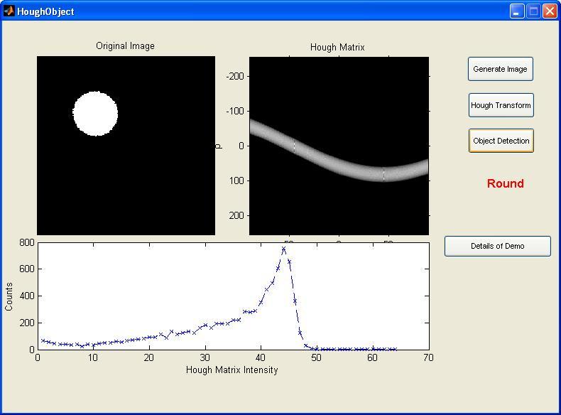 Matlab help understanding hough transform signal processing.