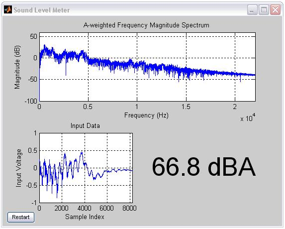 Sound Frequency Meter : Sound level meter file exchange matlab central