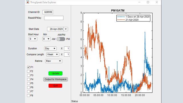 Learn how to use a MATLAB app to visualize ThingSpeak data. Then learn how to build your own app with App Designer. You can make time comparisons of your data, retime or average data, and export data.