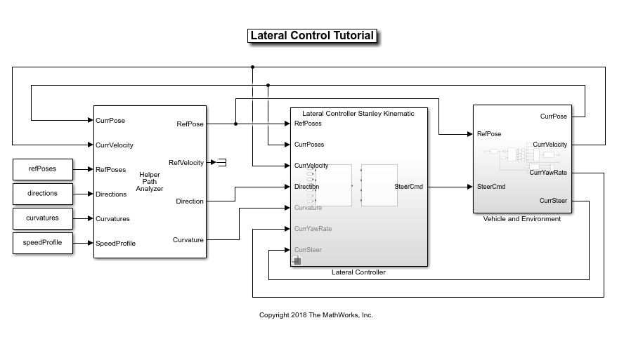 Automated Driving Toolbox - MATLAB