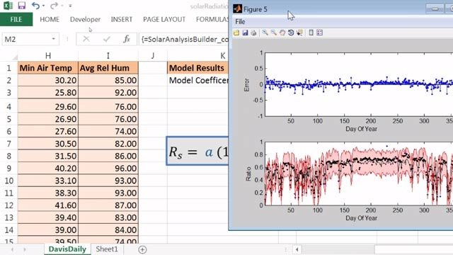 Solar Analysis coefficient formula and graphical output from an Excel add-in created and shared using MATLAB Compiler.