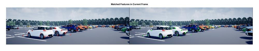 Two side-by-side images of parked cars with matched features in each marked by circles and crosses.