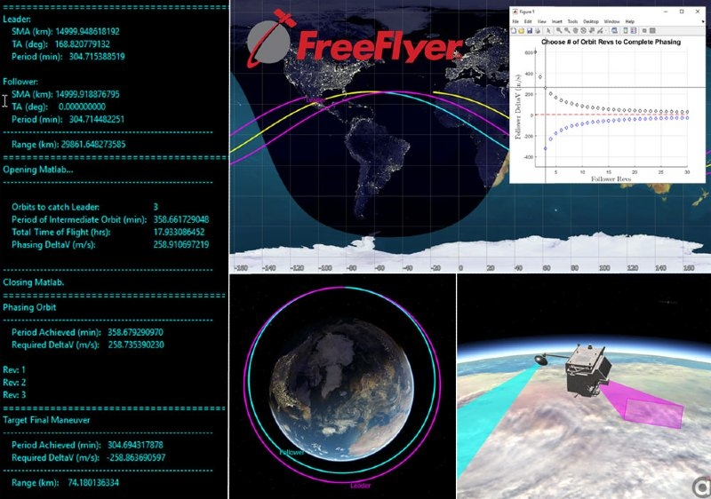 Freeflyer Analysis Software For Spacecraft Mission