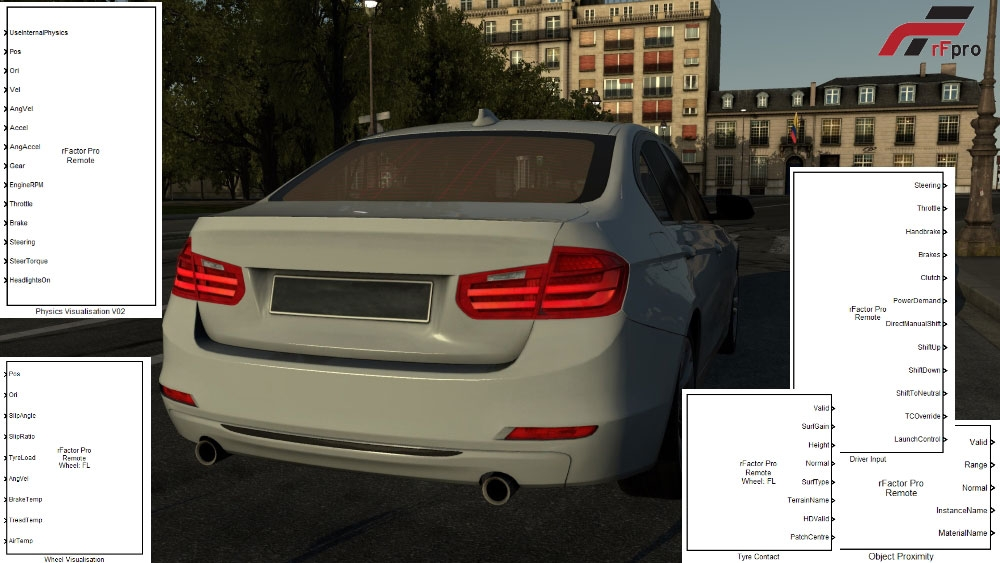 0 A STUDY OF DRIVING SIMULATION PLATFORMS FOR AUTOMATED