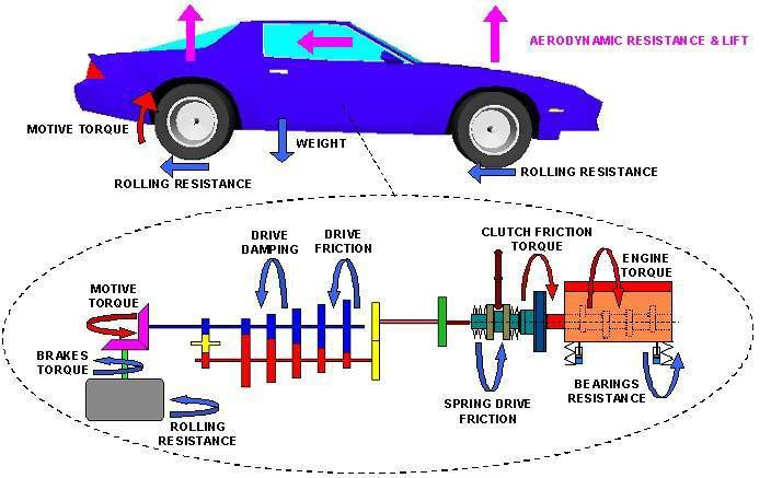 on How Car Air Conditioning Works Diagram