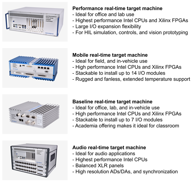 Speedgoat Real-Time Target Machines - Intel® Core™ i7 and FPGA based