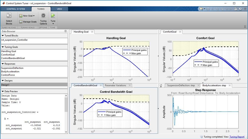 Control System Toolbox - MATLAB